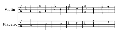 Examples of transposed keys for flageolet and violin.